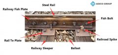 A guide to railroad track
