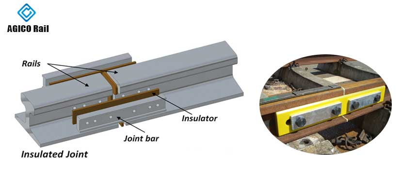 insulated rail joint