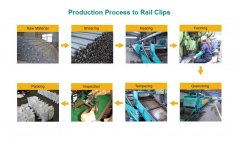 How rail clips are made?