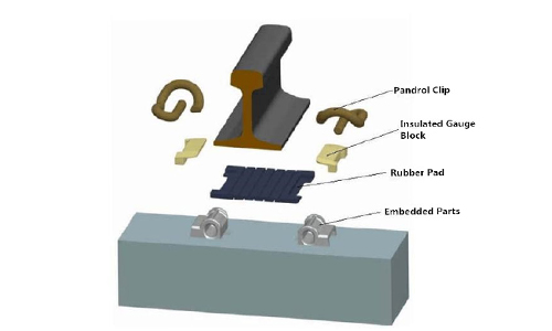 rail pad for e clip fastening system
