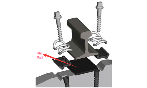 rail pad for SKL rail fastening system