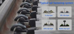 more about rail fastening system