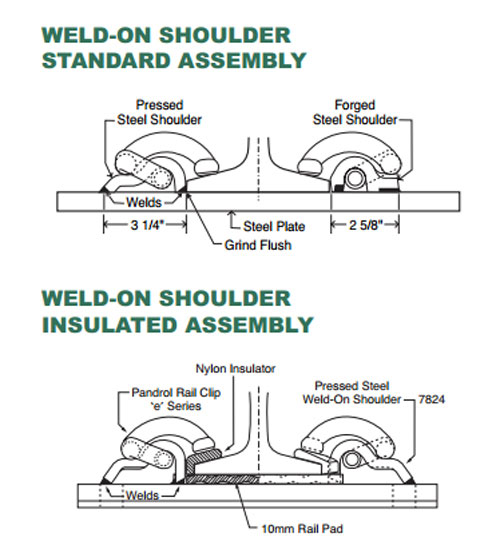weld on rail shoulder assembly