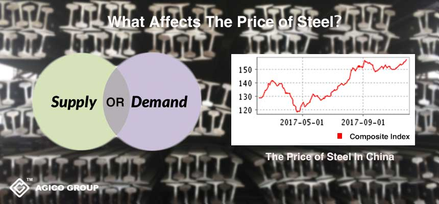 what affects price of steels price